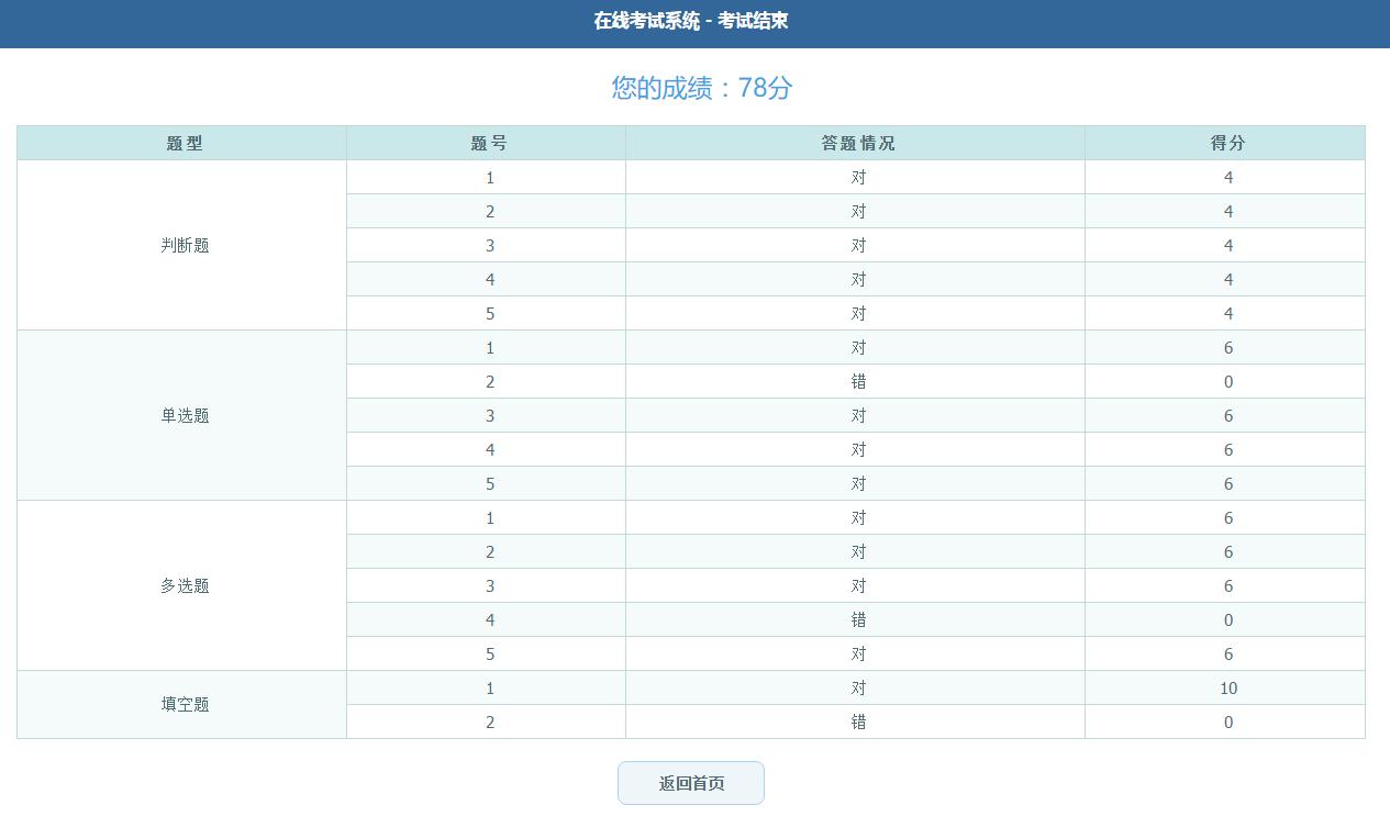 php在线考试系统 附源码(一)