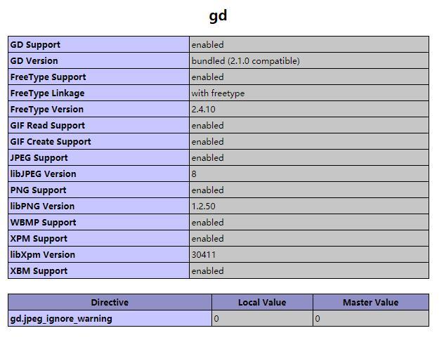 php图形图像处理技术 GD库
